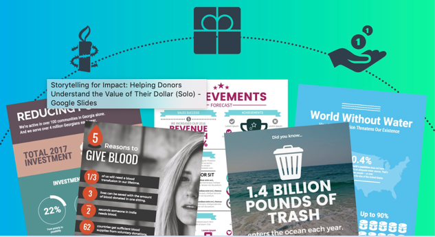 An image of annual reports, website screenshots, infographics, and more, showing how nonprofits are good at collecting and sharing data.