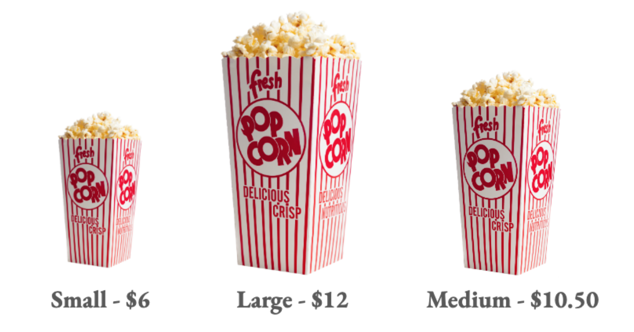 Three sizes of popcorn: a small for $6, a medium for $10.50, and a large for $12